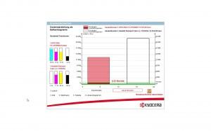 Kyocera Druckkosten Vergleich